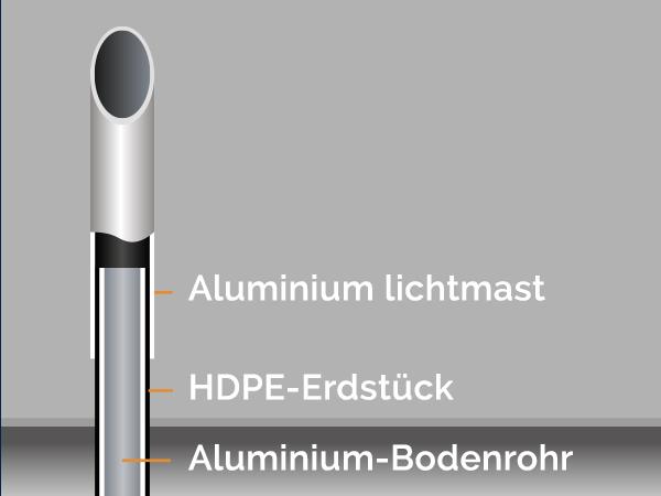 aluminium lichtmast